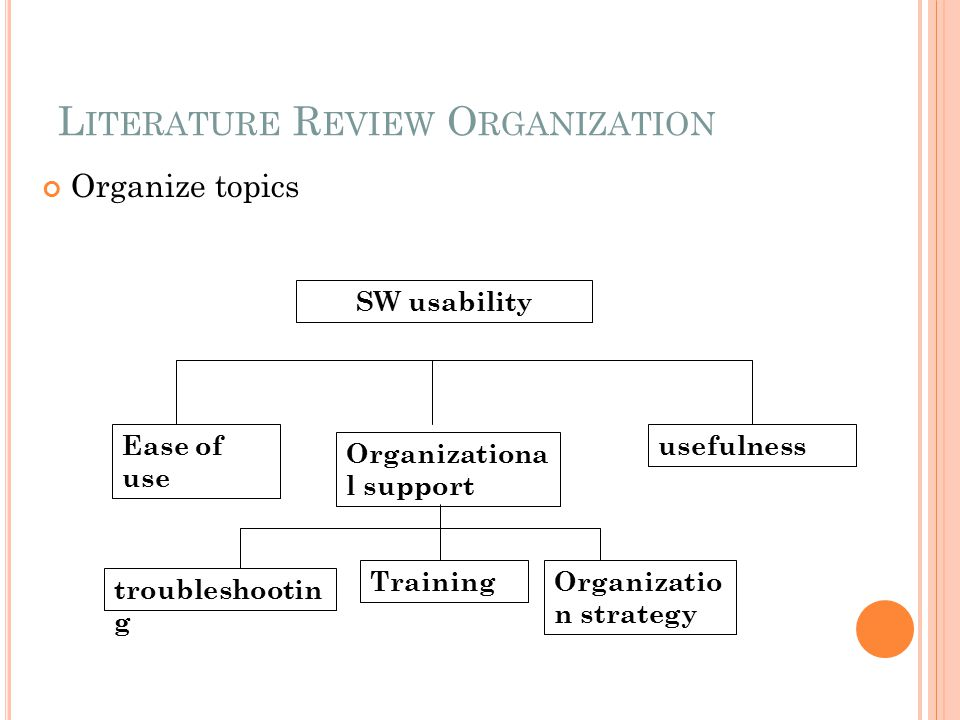 Organize topics L ITERATURE R EVIEW O RGANIZATION Ease of use SW usability usefulness Organizationa l support Training troubleshootin g Organizatio n