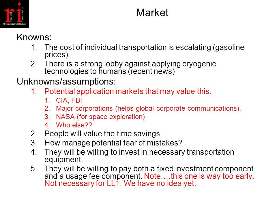 Market Knowns: 1.The cost of individual transportation is escalating (gasoline prices).