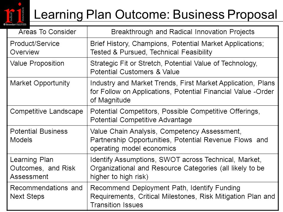 Learning Plan Outcome: Business Proposal Areas To ConsiderBreakthrough and Radical Innovation Projects Product/Service Overview Brief History, Champions, Potential Market Applications; Tested & Pursued, Technical Feasibility Value PropositionStrategic Fit or Stretch, Potential Value of Technology, Potential Customers & Value Market OpportunityIndustry and Market Trends, First Market Application, Plans for Follow on Applications, Potential Financial Value -Order of Magnitude Competitive LandscapePotential Competitors, Possible Competitive Offerings, Potential Competitive Advantage Potential Business Models Value Chain Analysis, Competency Assessment, Partnership Opportunities, Potential Revenue Flows and operating model economics Learning Plan Outcomes, and Risk Assessment Identify Assumptions, SWOT across Technical, Market, Organizational and Resource Categories (all likely to be higher to high risk) Recommendations and Next Steps Recommend Deployment Path, Identify Funding Requirements, Critical Milestones, Risk Mitigation Plan and Transition Issues