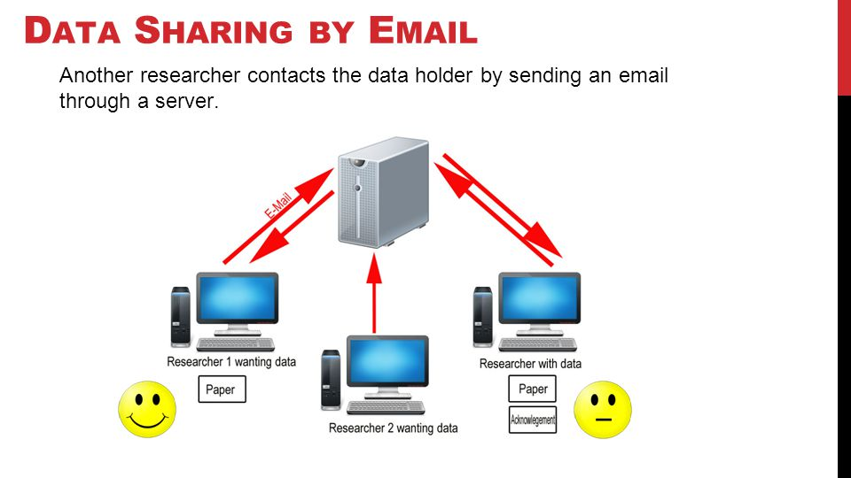 D ATA S HARING BY E MAIL Another researcher contacts the data holder by sending an email through a server.