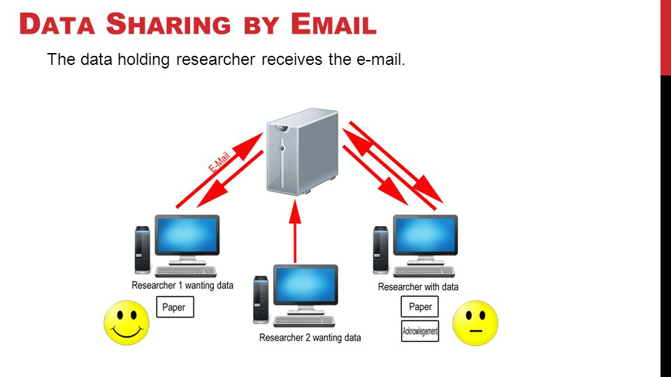 D ATA S HARING BY E MAIL The data holding researcher receives the e-mail.