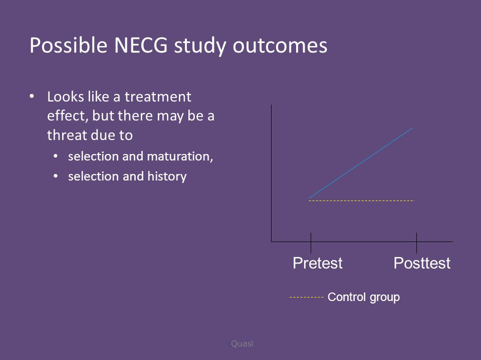 Possible NECG study outcomes Looks like a treatment effect, but there may be a threat due to s election and maturation, selection and history  Quasi PretestPosttest Control group