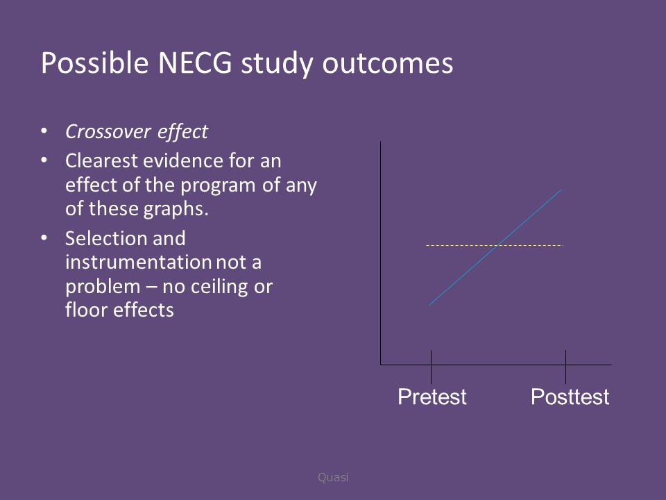 Possible NECG study outcomes Crossover effect Clearest evidence for an effect of the program of any of these graphs.