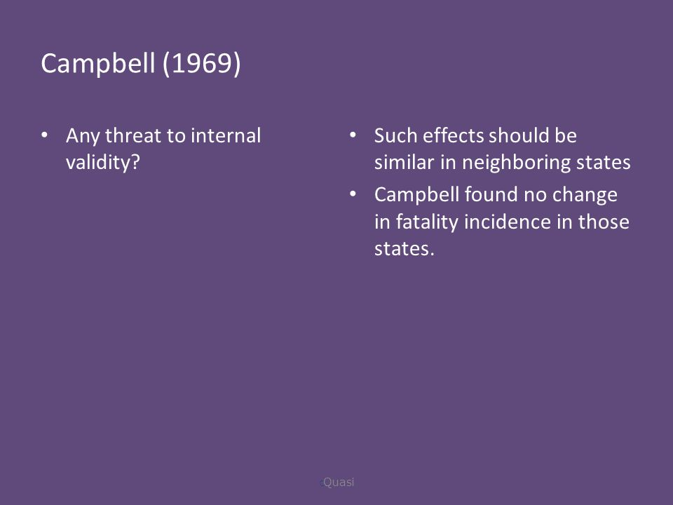 Campbell (1969) Any threat to internal validity.