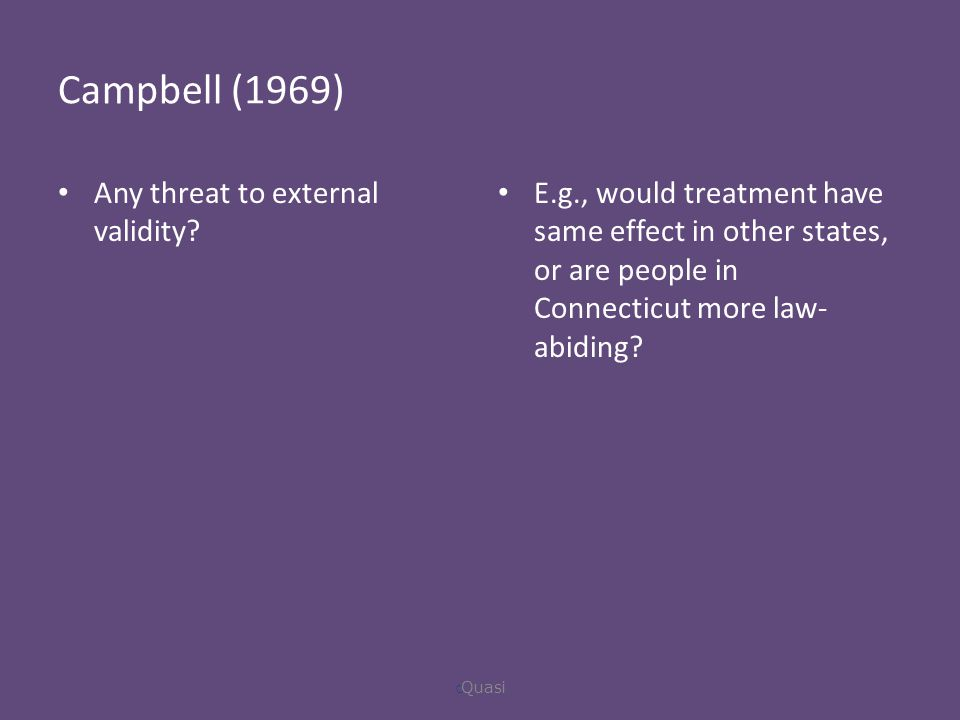 Campbell (1969) Any threat to external validity.