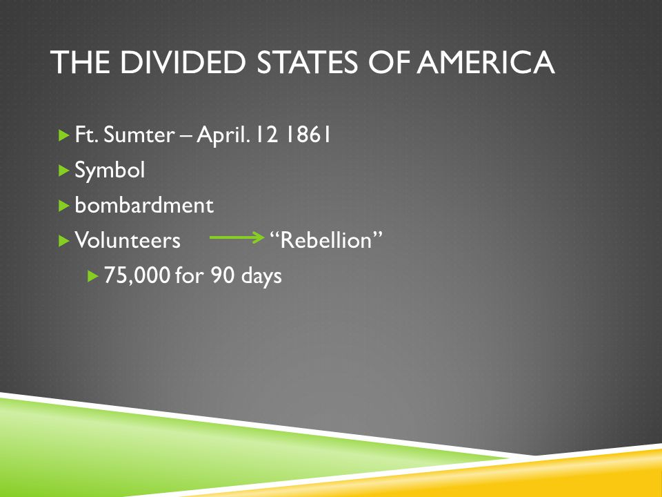 THE DIVIDED STATES OF AMERICA  Ft. Sumter – April.