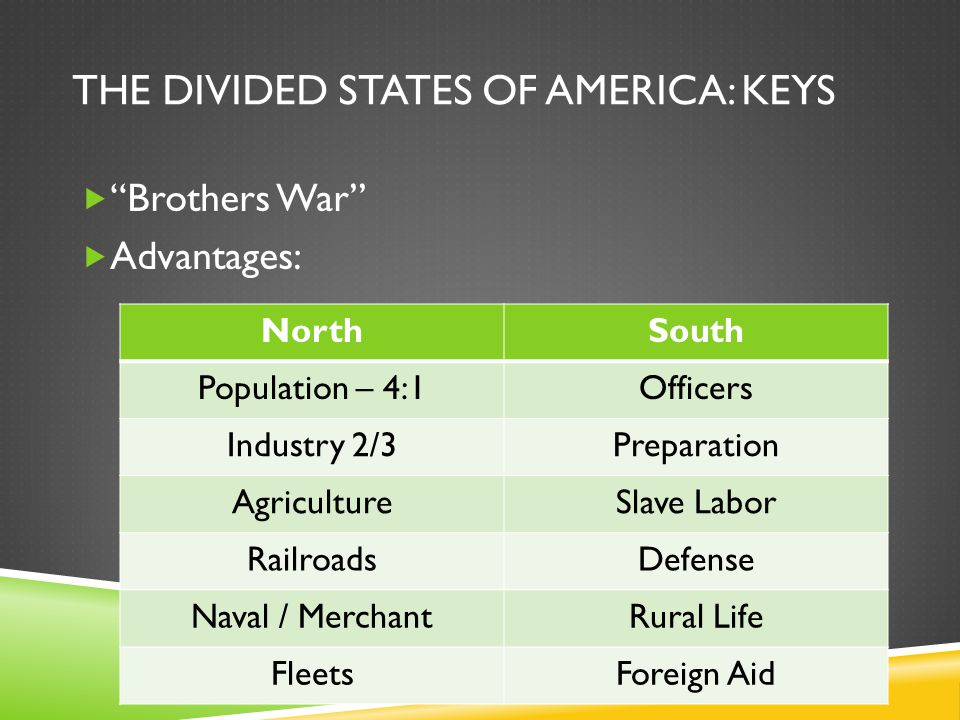 THE DIVIDED STATES OF AMERICA: KEYS  Brothers War  Advantages: NorthSouth Population – 4:1Officers Industry 2/3Preparation AgricultureSlave Labor RailroadsDefense Naval / MerchantRural Life FleetsForeign Aid