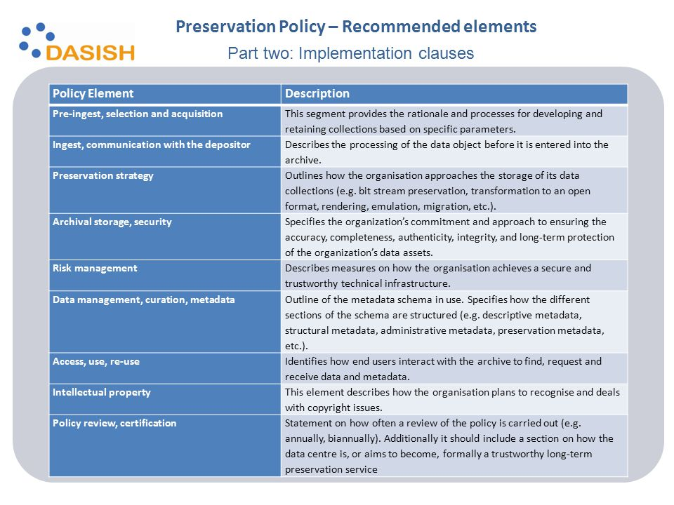 Policy ElementDescription Pre-ingest, selection and acquisition This segment provides the rationale and processes for developing and retaining collections based on specific parameters.