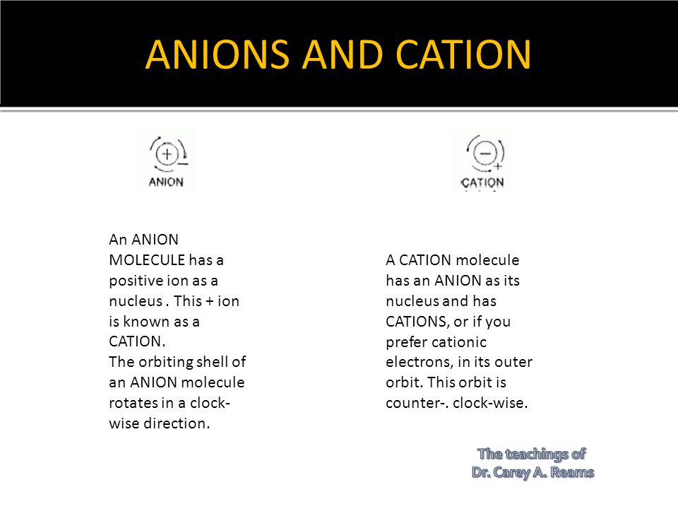 ANIONS AND CATION An ANION MOLECULE has a positive ion as a nucleus. This + ion is known as a CATION. The orbiting shell of an ANION molecule rotates