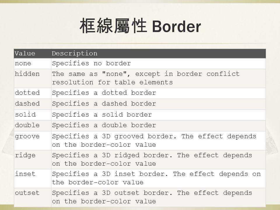框線屬性 Border ValueDescription noneSpecifies no border hiddenThe same as none , except in border conflict resolution for table elements dottedSpecifies a dotted border dashedSpecifies a dashed border solidSpecifies a solid border doubleSpecifies a double border grooveSpecifies a 3D grooved border.