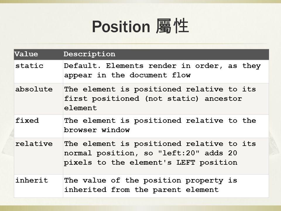 Position 屬性 ValueDescription staticDefault.