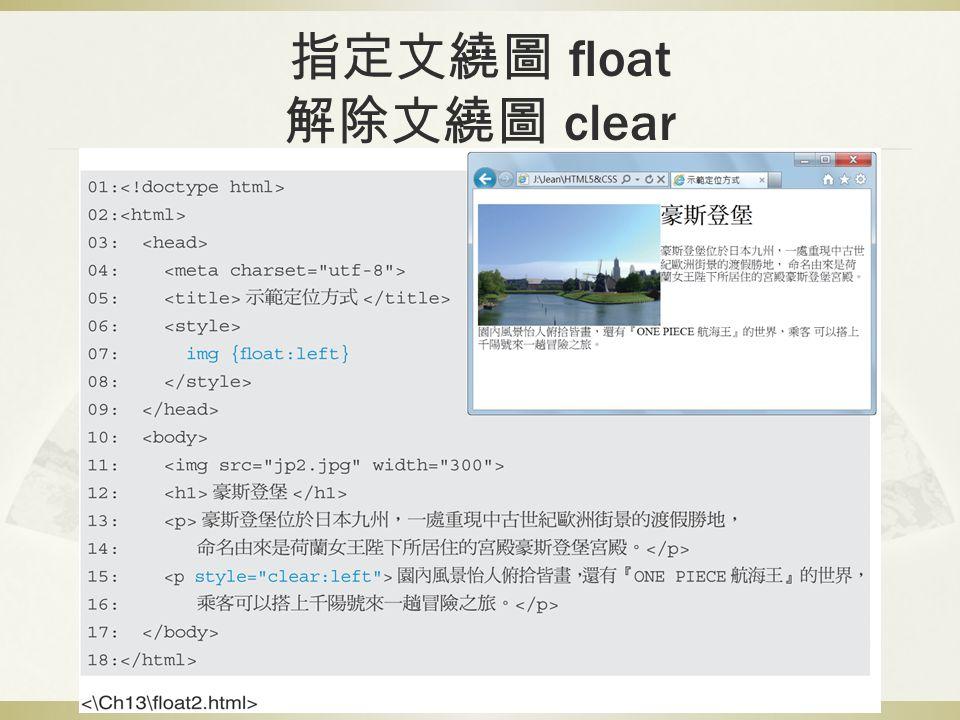 指定文繞圖 float 解除文繞圖 clear