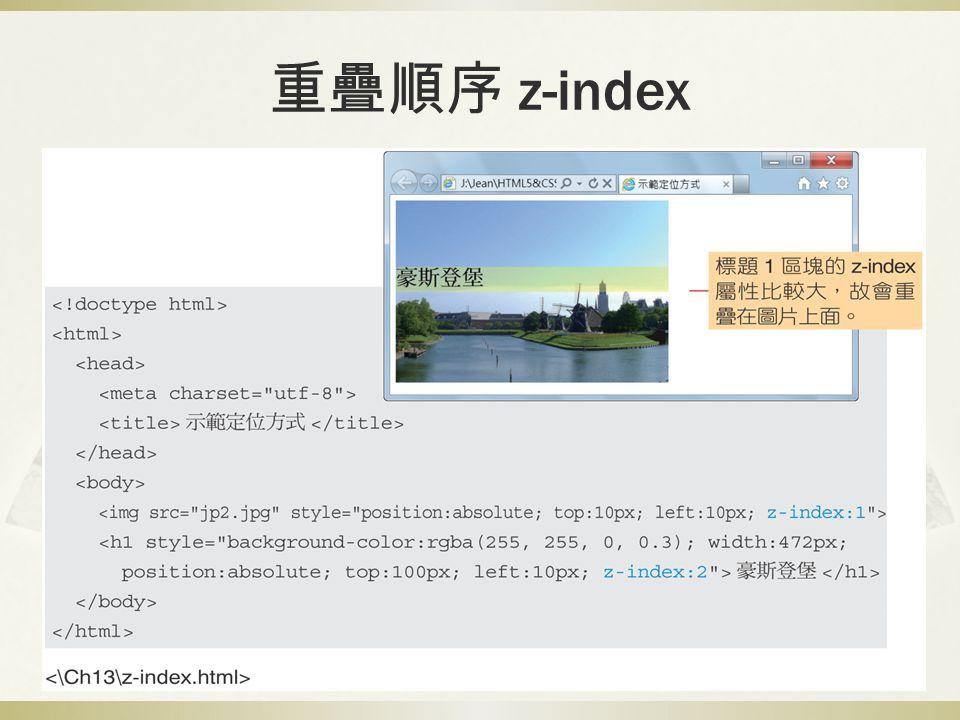 重疊順序 z-index