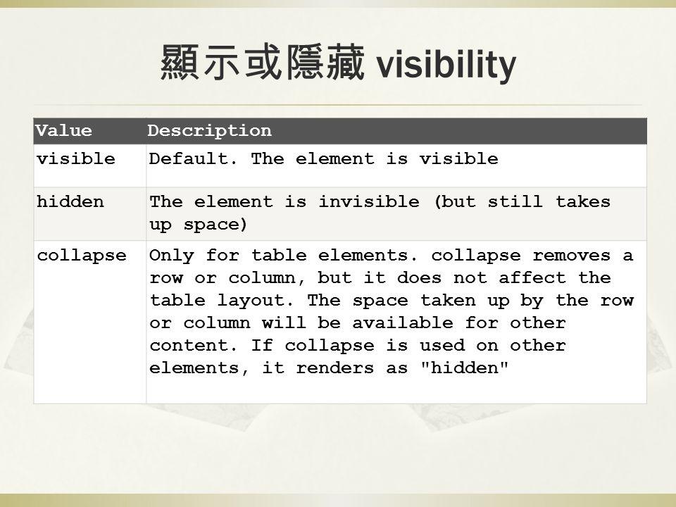 顯示或隱藏 visibility ValueDescription visibleDefault.