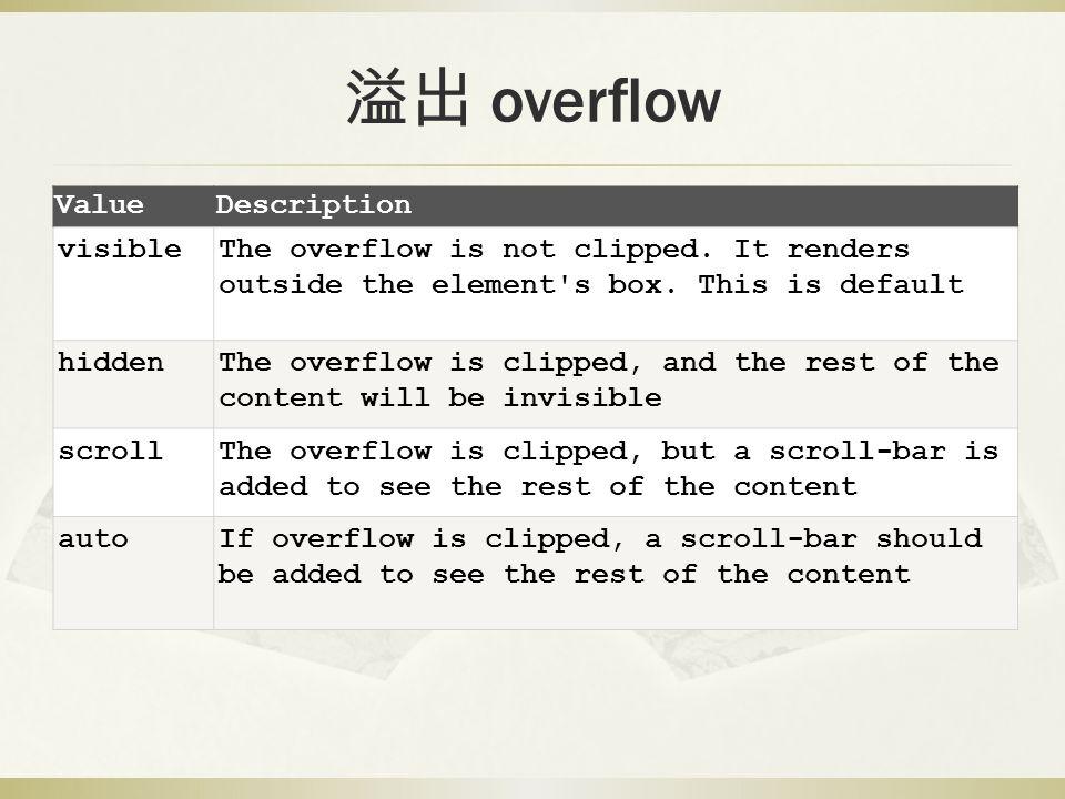 溢出 overflow ValueDescription visibleThe overflow is not clipped.