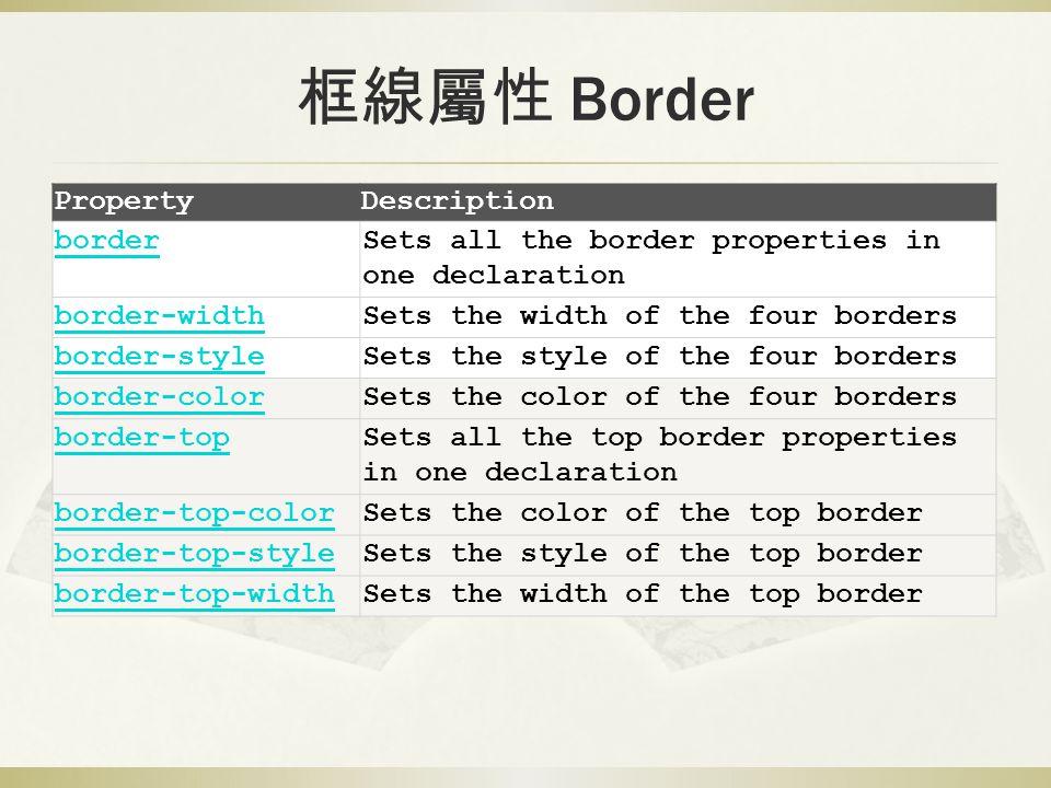 框線屬性 Border PropertyDescription borderSets all the border properties in one declaration border-widthSets the width of the four borders border-styleSets the style of the four borders border-colorSets the color of the four borders border-topSets all the top border properties in one declaration border-top-colorSets the color of the top border border-top-styleSets the style of the top border border-top-widthSets the width of the top border