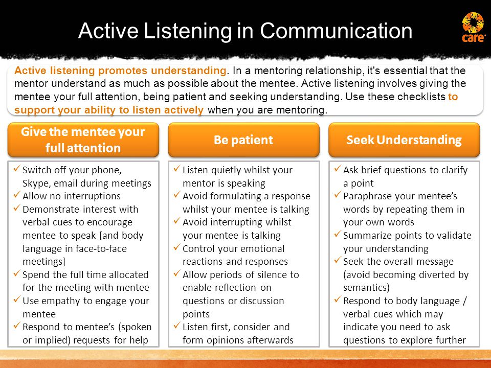 Active Listening in Communication Active listening promotes understanding.