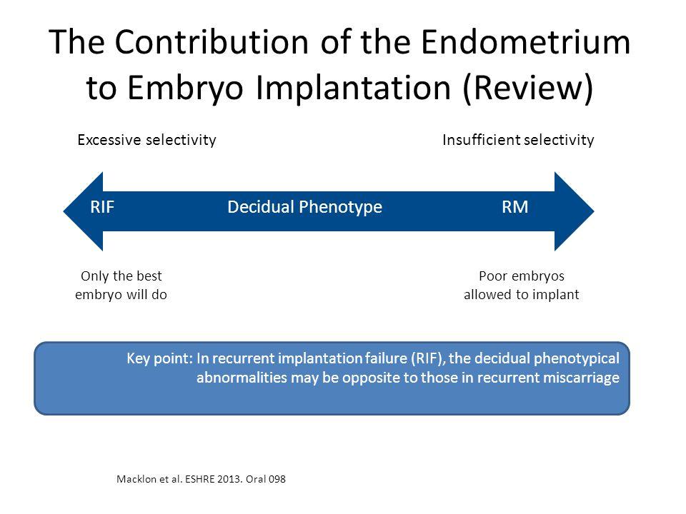 Does the endometrium choose the embryo.Macklon et al.