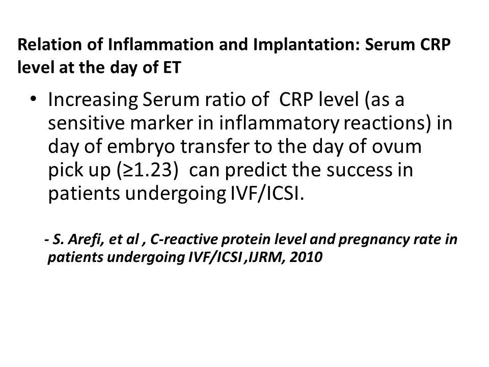 The Contribution of the Endometrium to Embryo Implantation Macklon et al.
