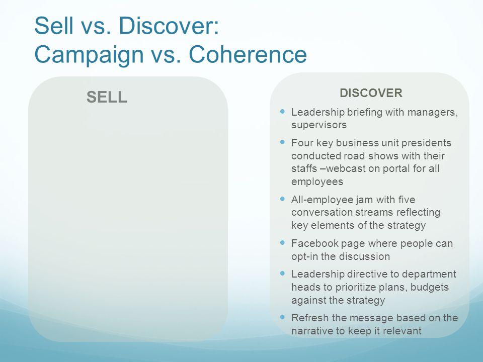 Sell vs. Discover: Campaign vs.