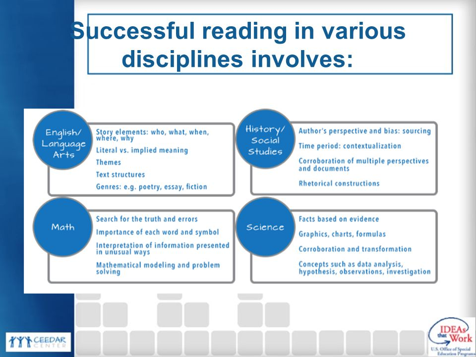 Successful reading in various disciplines involves: