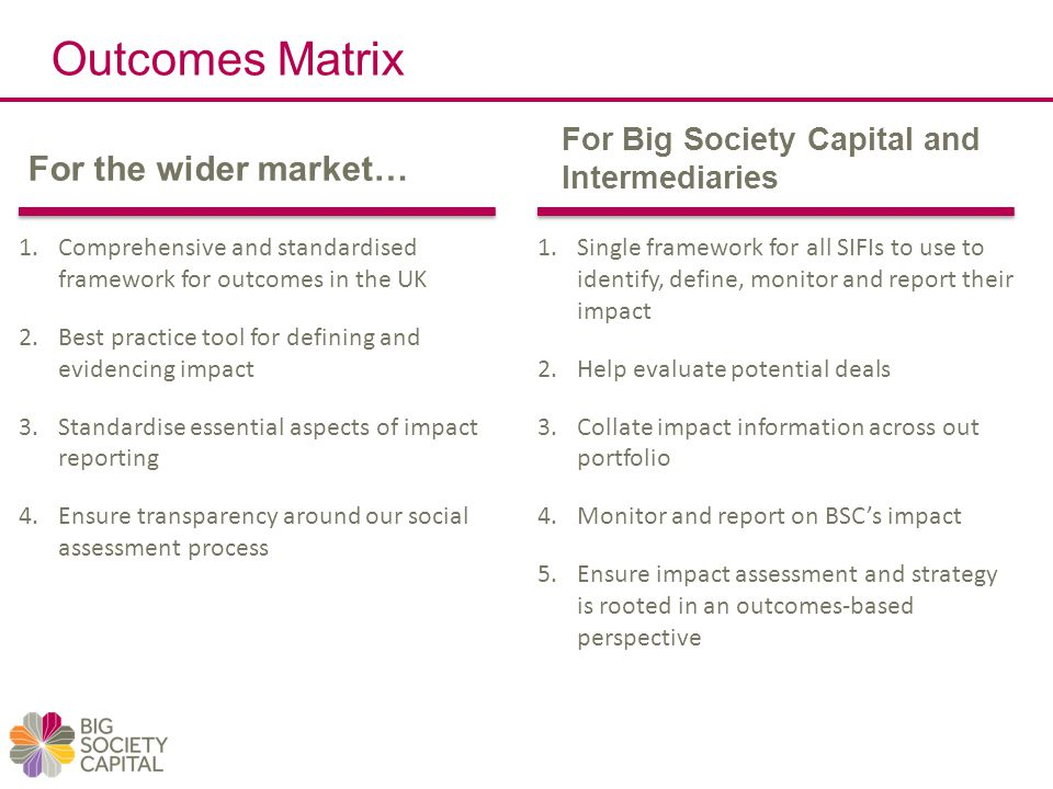 Outcomes Matrix For the wider market… For Big Society Capital and Intermediaries 1.Comprehensive and standardised framework for outcomes in the UK 2.Best practice tool for defining and evidencing impact 3.Standardise essential aspects of impact reporting 4.Ensure transparency around our social assessment process 1.Single framework for all SIFIs to use to identify, define, monitor and report their impact 2.Help evaluate potential deals 3.Collate impact information across out portfolio 4.Monitor and report on BSC's impact 5.Ensure impact assessment and strategy is rooted in an outcomes-based perspective
