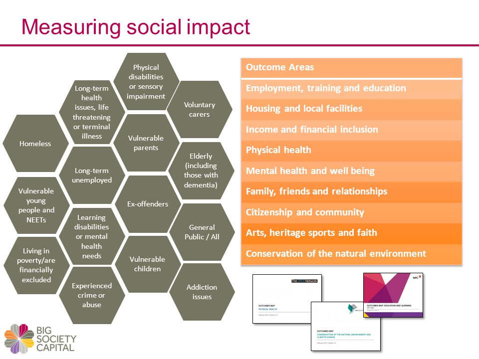 Measuring social impact General Public / All Long-term unemployed Homeless Addiction issues Long-term health issues, life threatening or terminal illness Living in poverty/are financially excluded Learning disabilities or mental health needs Physical disabilities or sensory impairment Vulnerable young people and NEETs Vulnerable parents Vulnerable children Voluntary carers Elderly (including those with dementia) Ex-offenders Experienced crime or abuse