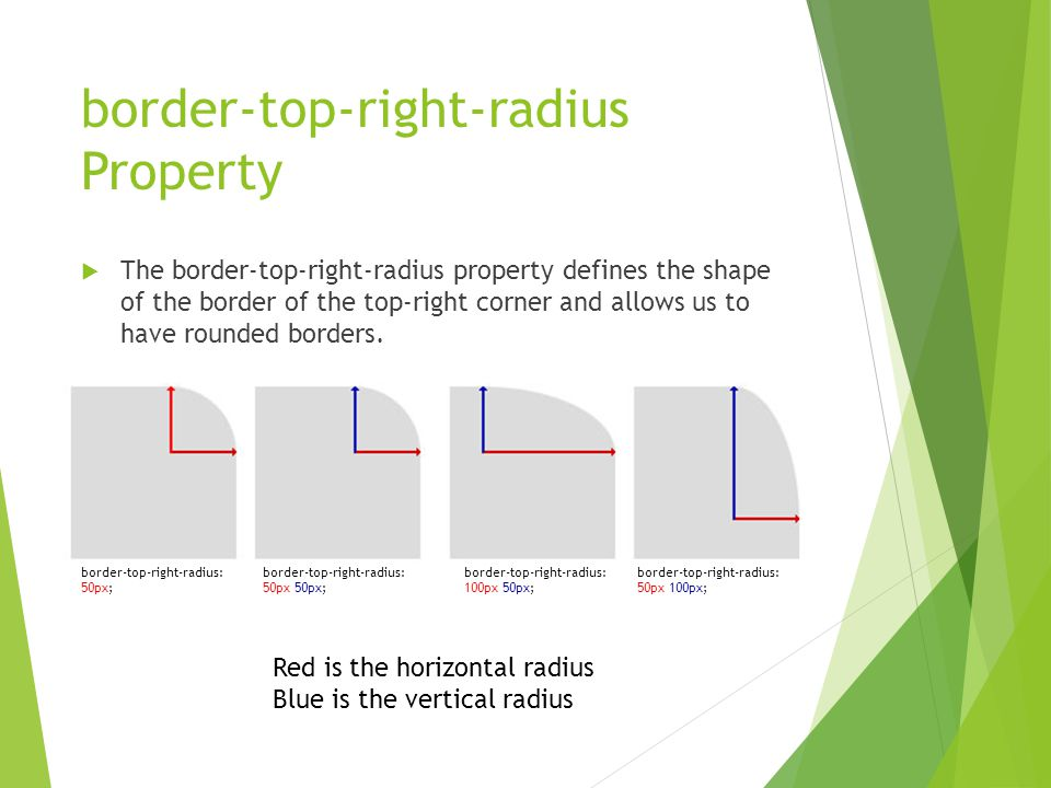 border-top-right-radius Property  The border-top-right-radius property defines the shape of the border of the top-right corner and allows us to have rounded borders.