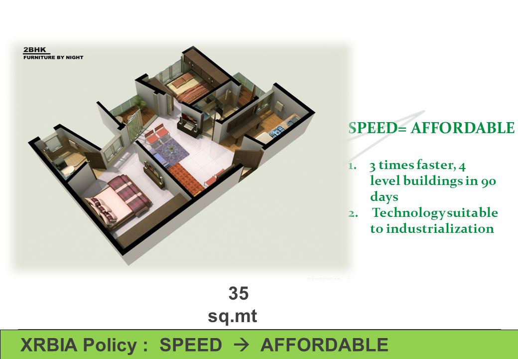 35 sq.mt SPEED= AFFORDABLE 1. 3 times faster, 4 level buildings in 90 days 2.Technology suitable to industrialization XRBIA Policy : SPEED  AFFORDABL