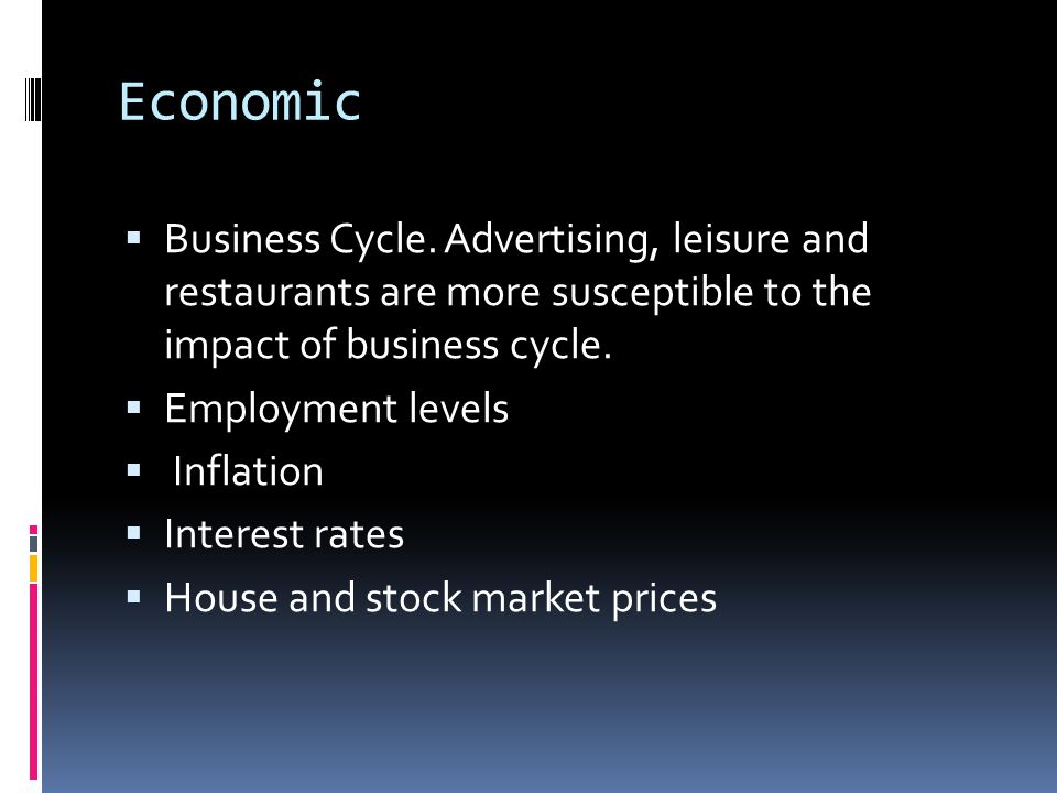 Economic  Business Cycle.