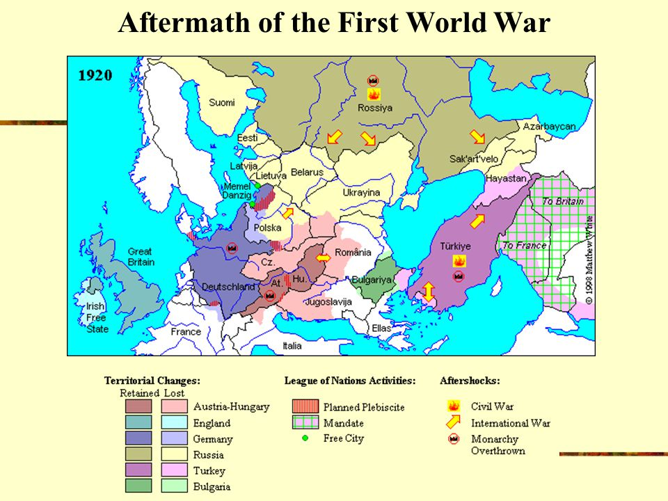 Aftermath of the First World War