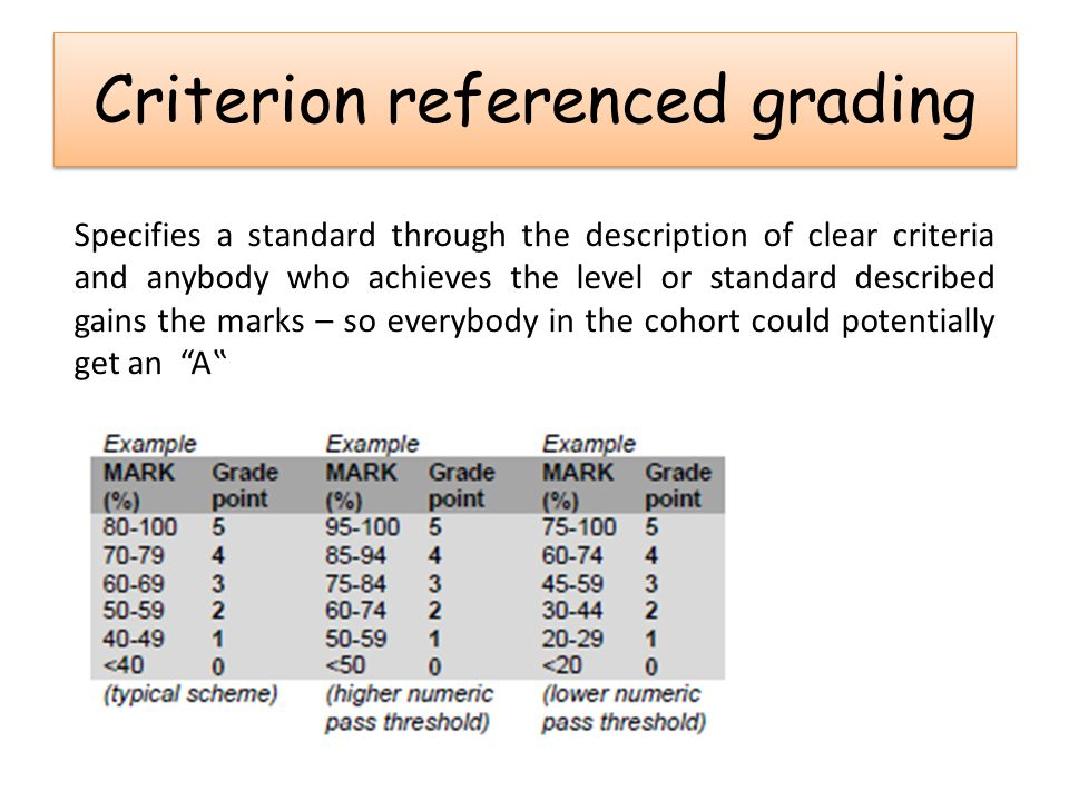 Criterion referenced grading Specifies a standard through the description of clear criteria and anybody who achieves the level or standard described g
