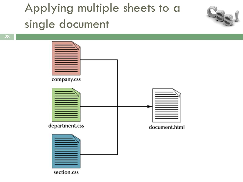 Applying multiple sheets to a single document 28