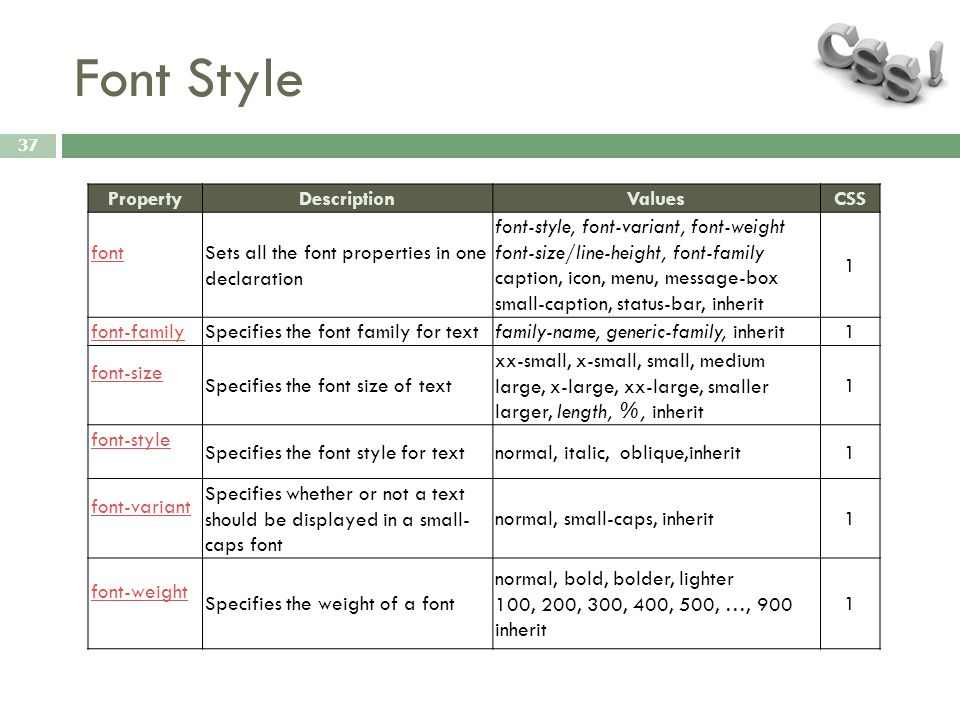 Font Style 37 PropertyDescriptionValuesCSS fontSets all the font properties in one declaration font-style, font-variant, font-weight font-size/line-height, font-family caption, icon, menu, message-box small-caption, status-bar, inherit 1 font-familySpecifies the font family for textfamily-name, generic-family, inherit1 font-size Specifies the font size of text xx-small, x-small, small, medium large, x-large, xx-large, smaller larger, length, %, inherit 1 font-style Specifies the font style for textnormal, italic, oblique,inherit1 font-variant Specifies whether or not a text should be displayed in a small- caps font normal, small-caps, inherit1 font-weight Specifies the weight of a font normal, bold, bolder, lighter 100, 200, 300, 400, 500, …, 900 inherit 1