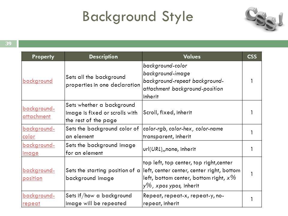 Background Style 39 PropertyDescriptionValuesCSS background Sets all the background properties in one declaration background-color background-image ba