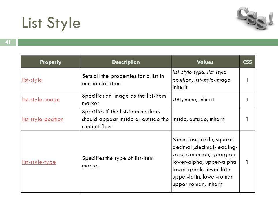 List Style 41 PropertyDescriptionValuesCSS list-style Sets all the properties for a list in one declaration list-style-type, list-style- position, list-style-image inherit 1 list-style-image Specifies an image as the list-item marker URL, none, inherit1 list-style-position Specifies if the list-item markers should appear inside or outside the content flow Inside, outside, inherit1 list-style-type Specifies the type of list-item marker None, disc, circle, square decimal,decimal-leading- zero, armenian, georgian lower-alpha, upper-alpha lower-greek, lower-latin upper-latin, lower-roman upper-roman, inherit 1