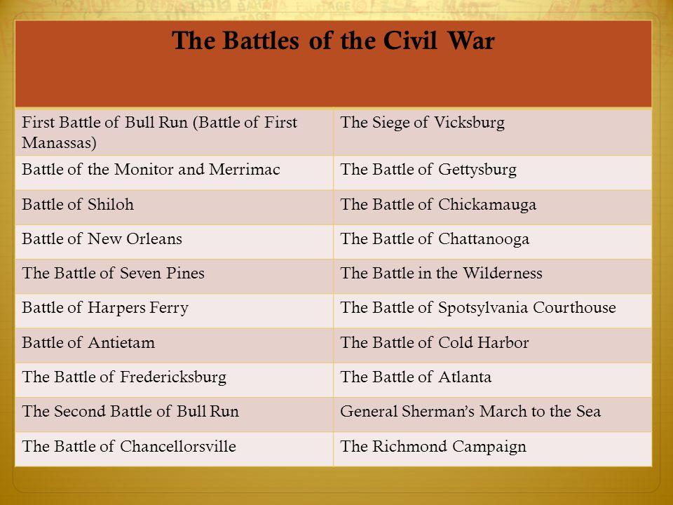 The Battles of the Civil War First Battle of Bull Run (Battle of First Manassas) The Siege of Vicksburg Battle of the Monitor and MerrimacThe Battle o