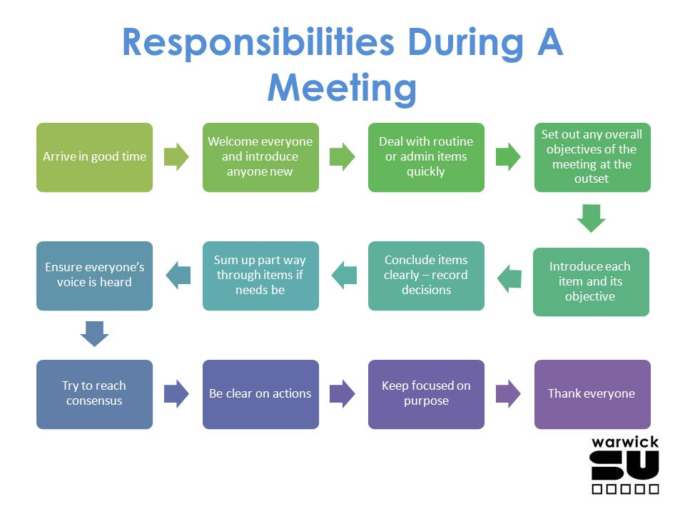 Responsibilities During A Meeting Arrive in good time Welcome everyone and introduce anyone new Deal with routine or admin items quickly Set out any o