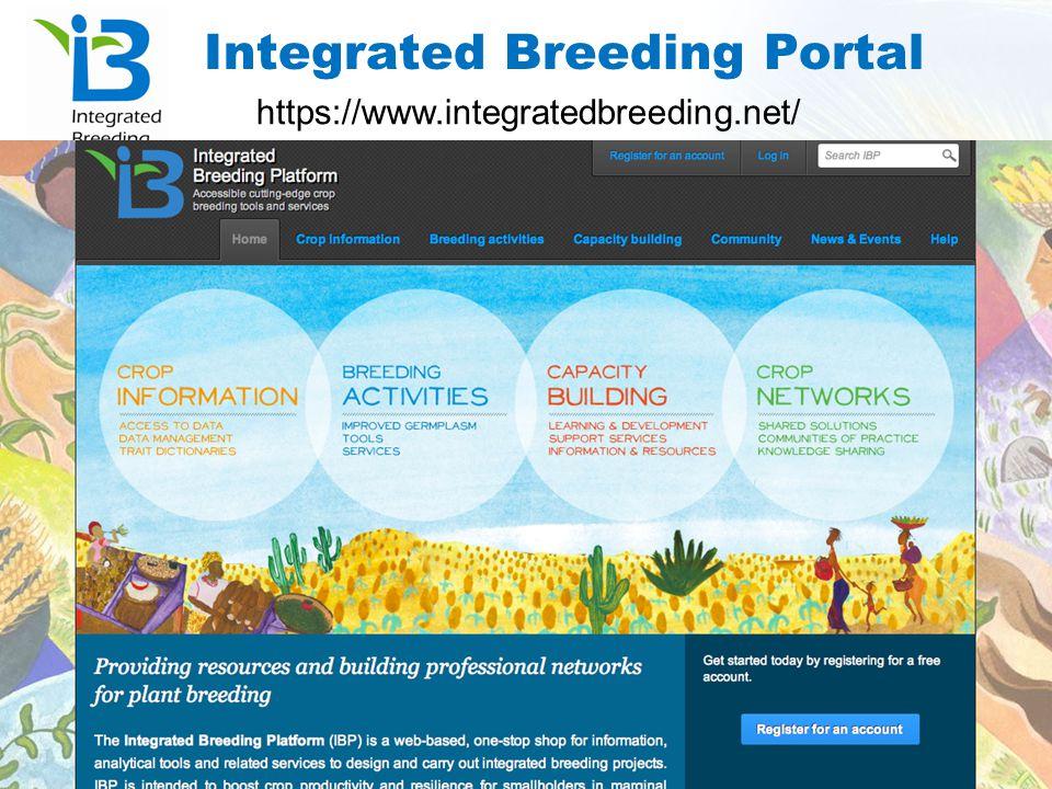 Genotyping Data Management