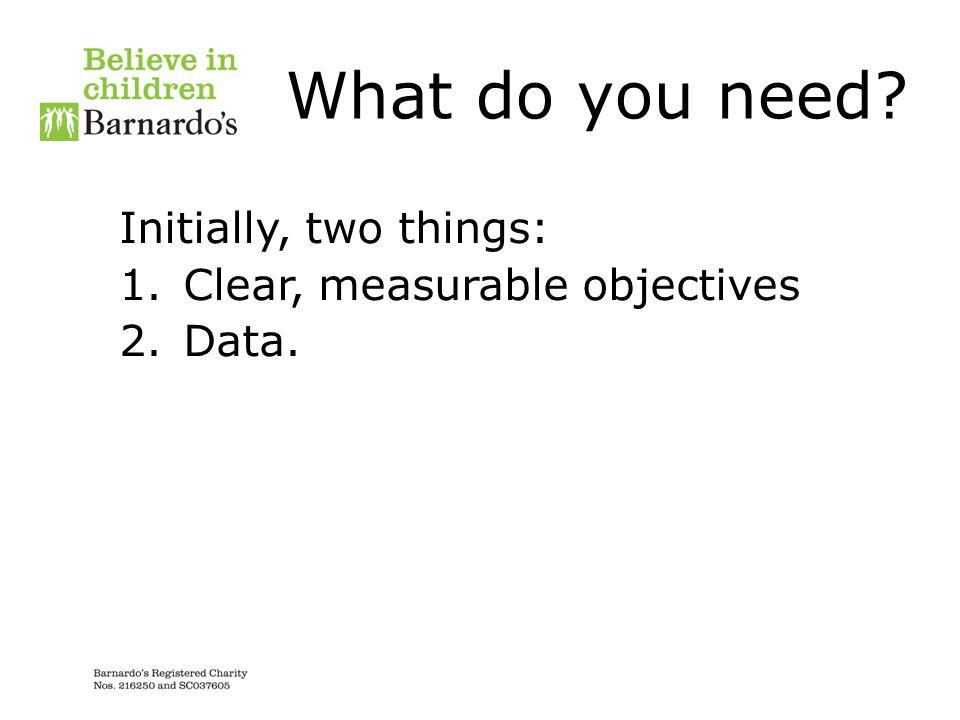 OK, what data!.