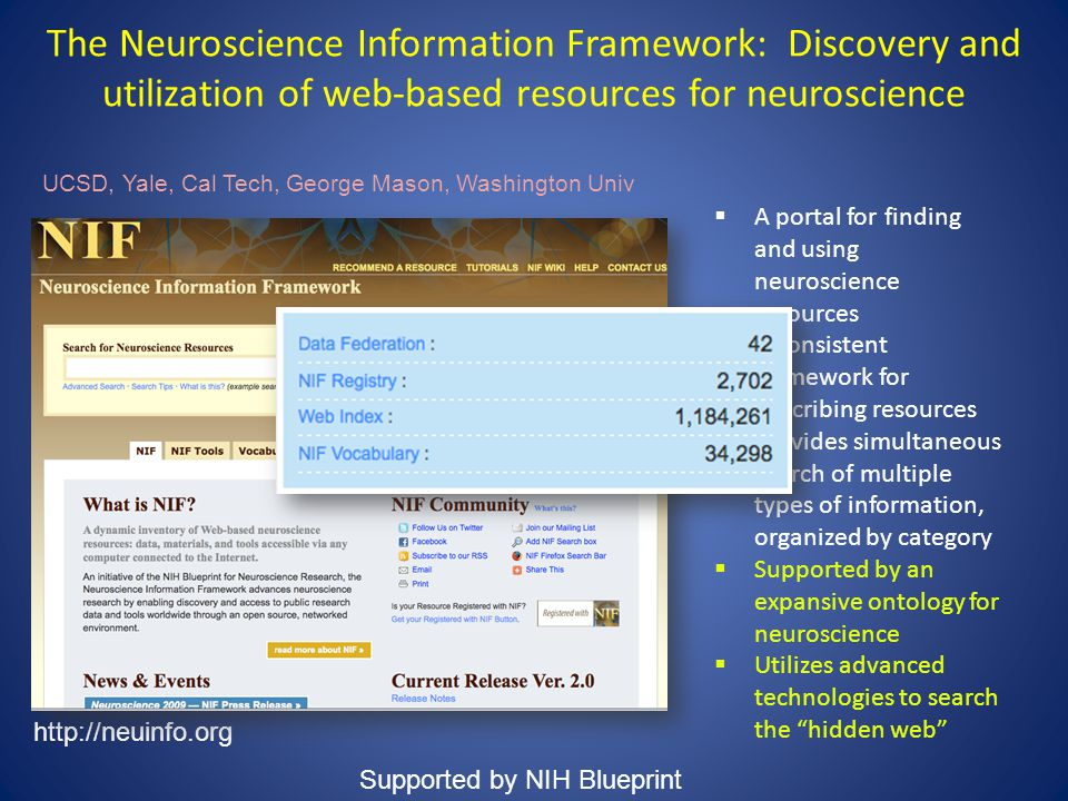 The Neuroscience Information Framework: Discovery and utilization of web-based resources for neuroscience http://neuinfo.org UCSD, Yale, Cal Tech, George Mason, Washington Univ Supported by NIH Blueprint  A portal for finding and using neuroscience resources  A consistent framework for describing resources  Provides simultaneous search of multiple types of information, organized by category  Supported by an expansive ontology for neuroscience  Utilizes advanced technologies to search the hidden web