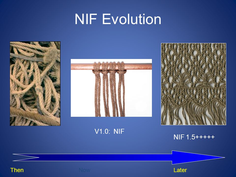 NIF Evolution V1.0: NIF NIF 1.5+++++ ThenNowLater