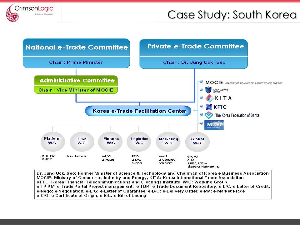 Case Study: South Korea