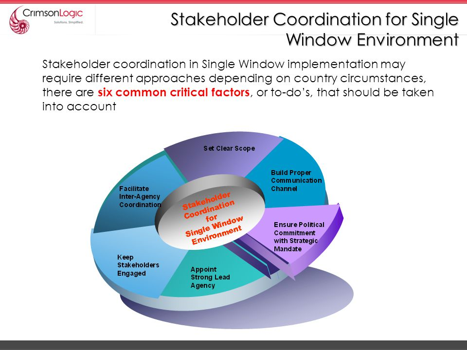 Stakeholder coordination in Single Window implementation may require different approaches depending on country circumstances, there are six common critical factors, or to-do's, that should be taken into account Stakeholder Coordination for Single Window Environment