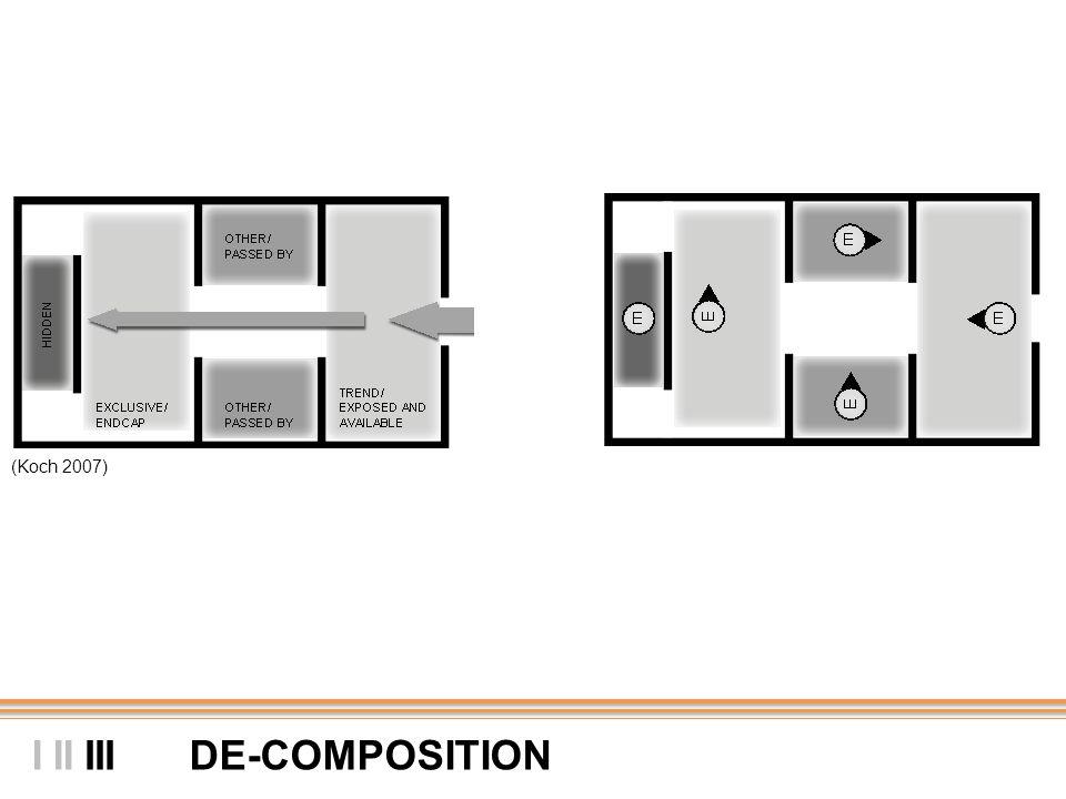 IIDE-COMPOSITIONIIII (Koch 2007)