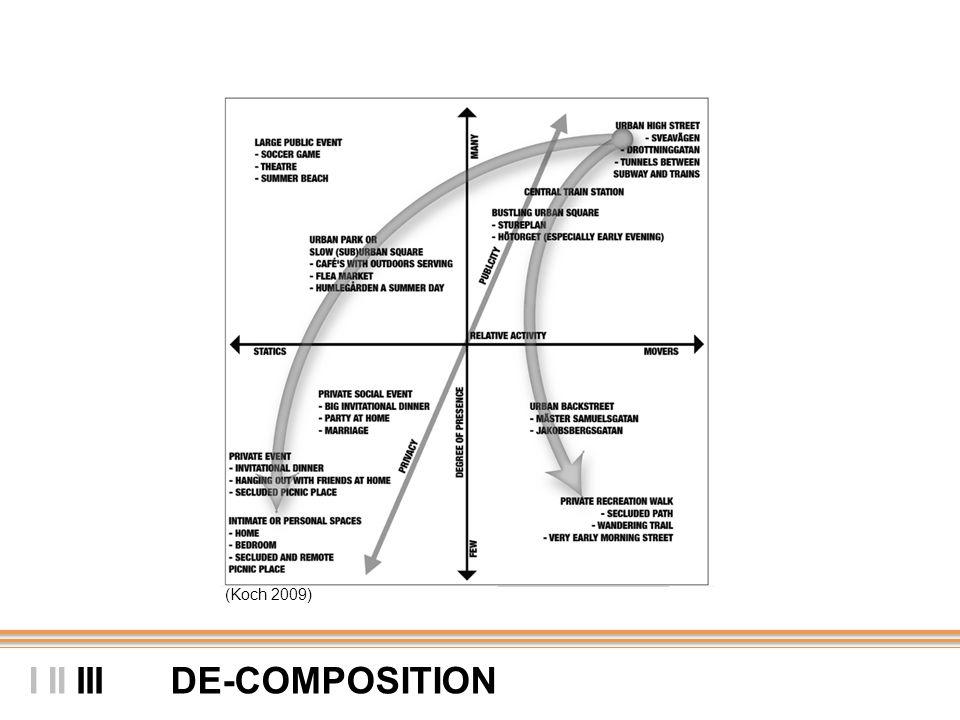 IIDE-COMPOSITIONIIII (Koch 2009)