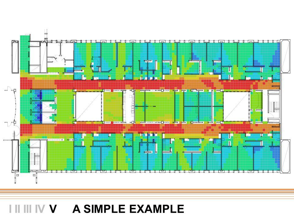 V A SIMPLE EXAMPLE III IIIIV