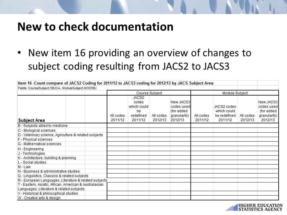 New to check documentation New item 16 providing an overview of changes to subject coding resulting from JACS2 to JACS3
