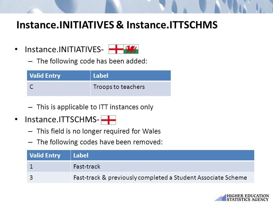 Instance.INITIATIVES & Instance.ITTSCHMS Instance.INITIATIVES- – The following code has been added: – This is applicable to ITT instances only Instance.ITTSCHMS- – This field is no longer required for Wales – The following codes have been removed: Valid EntryLabel CTroops to teachers Valid EntryLabel 1Fast-track 3Fast-track & previously completed a Student Associate Scheme