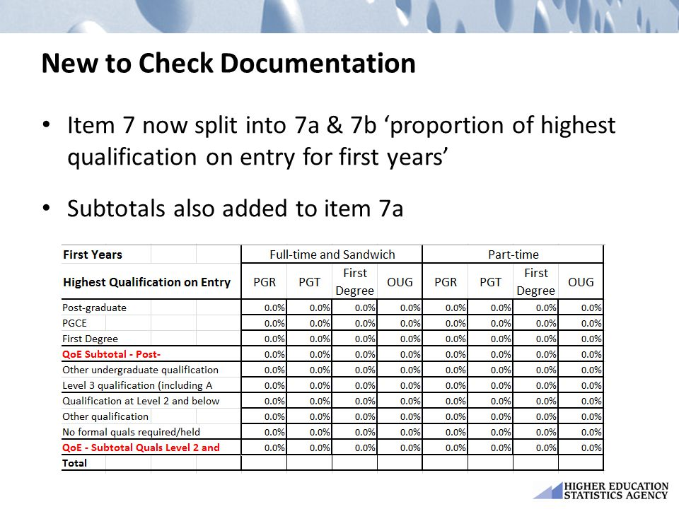 New to Check Documentation Item 7 now split into 7a & 7b 'proportion of highest qualification on entry for first years' Subtotals also added to item 7a